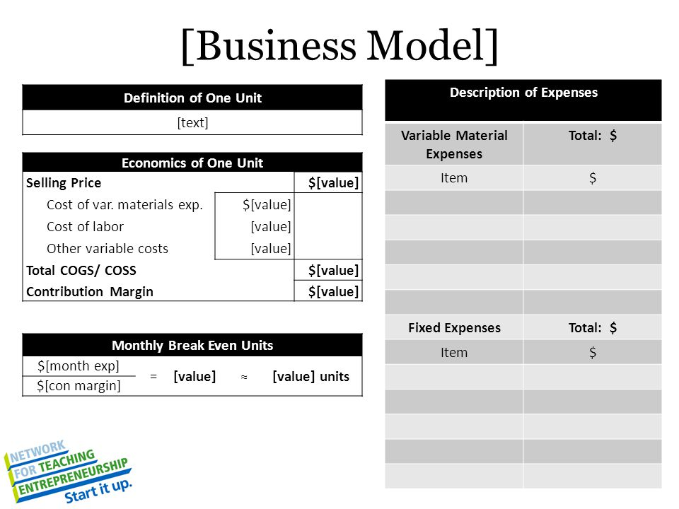 [Business Model] Description of Expenses Variable Material Expenses